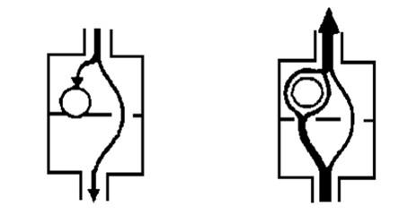 自动变速箱结构介绍之液压控制装置简述